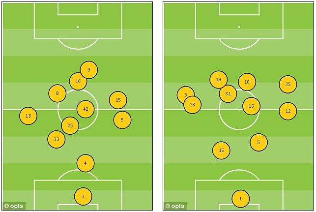 The average position of the teams in the derby